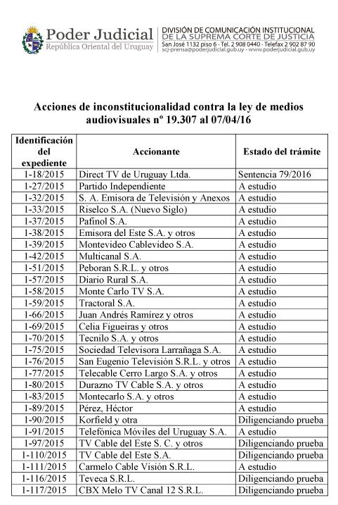 acciones_inconstituc_ley_de_medios_19307