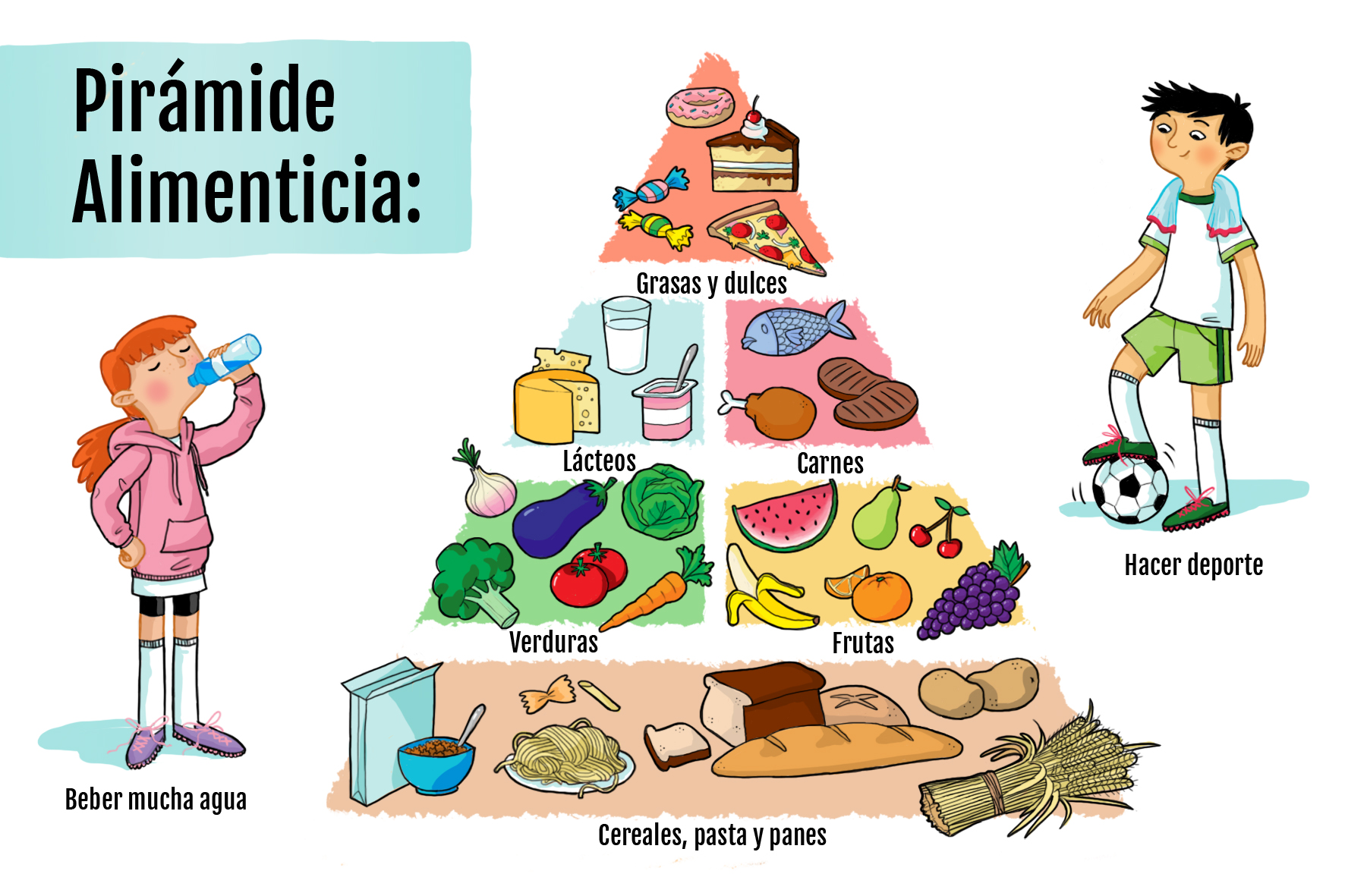 La Piramide Alimenticia Para Ninos