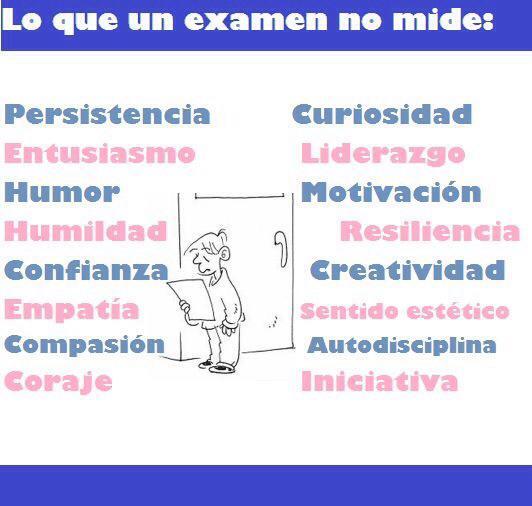 Encuesta sobre los hábitos de docencia de los profesores españoles en la Secundaria: la ausencia de la evaluación formativa (3/6)