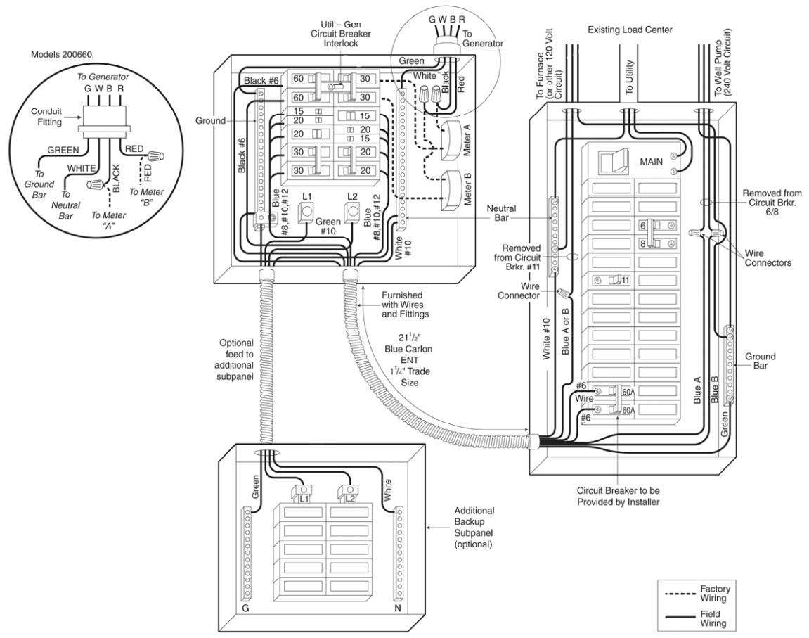 Gentrans Wiring Diagram