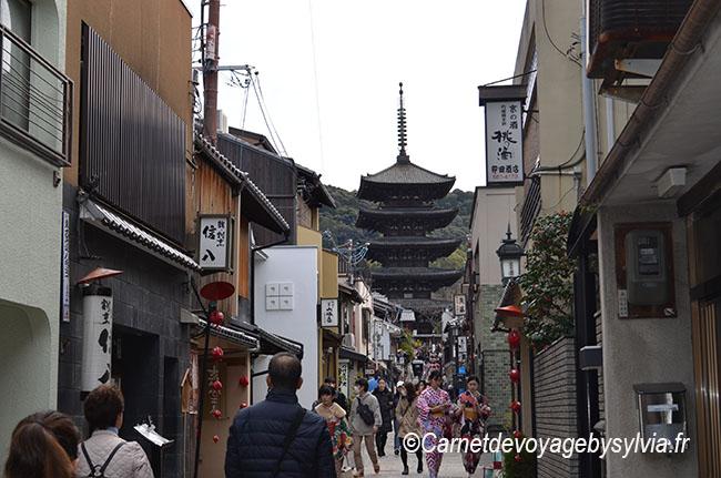 Higashiyama -ku Uedacho et Hoshinocho