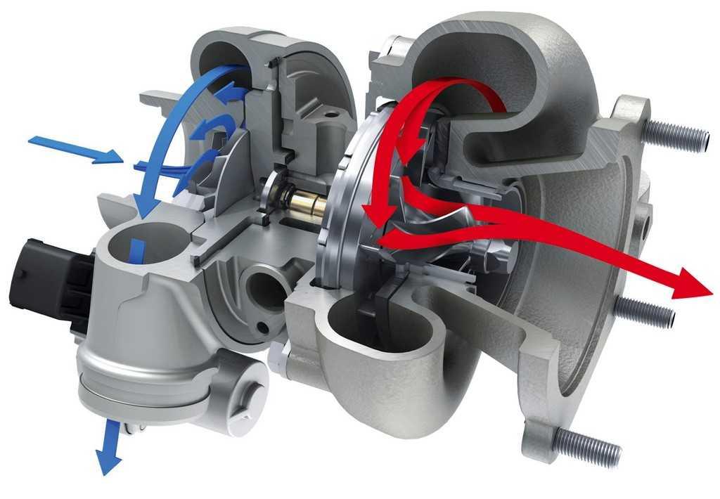 image-turbo-geometrie-variable