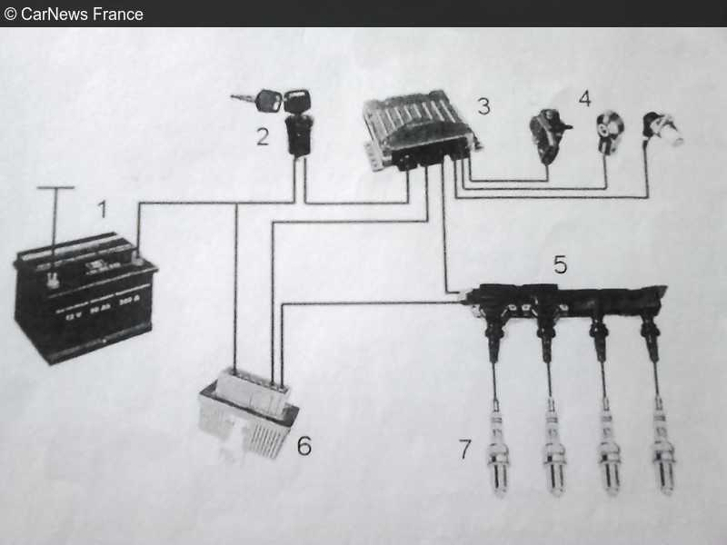 schema-de-l-analyse-technologique