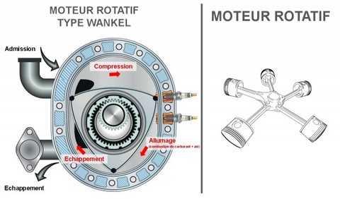 image-moteur-rotatif