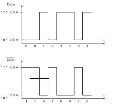 schema-data-et-data-barre-codage-van