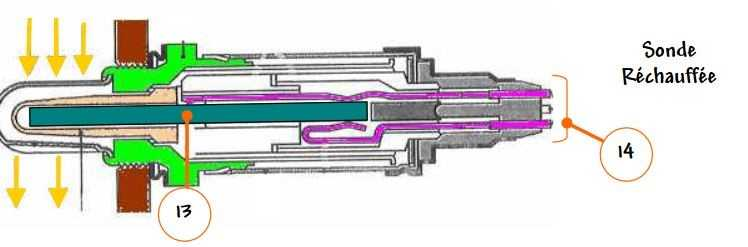 schema-interne-sonde-lambda-2