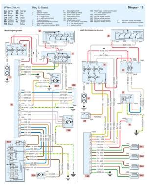 206 CC 2002 Make Wiring diagram  Service manual  Peugeot