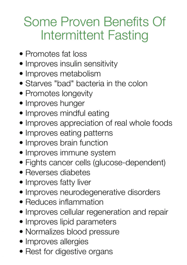 Intermittent fasting benefits