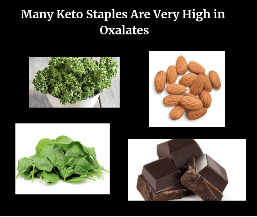 Keto oxalate foods