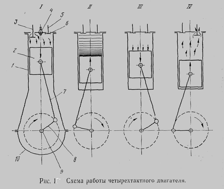发动机气体分配机制如何运作