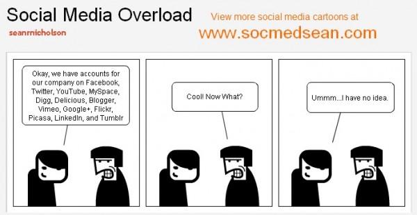 understanding-social-media