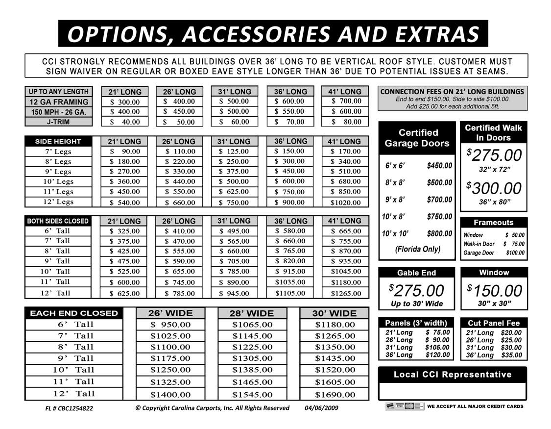 Carport Carolina Carports Prices