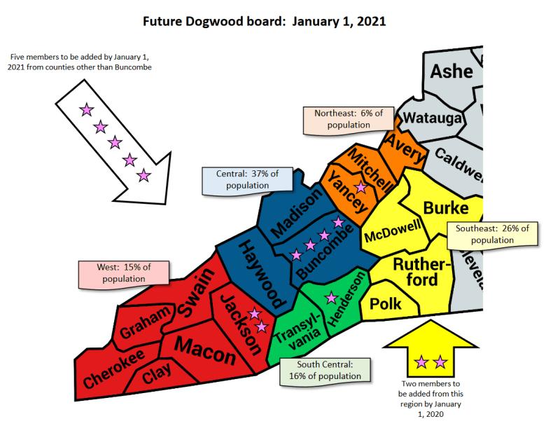 Dogwood Trust board membership map