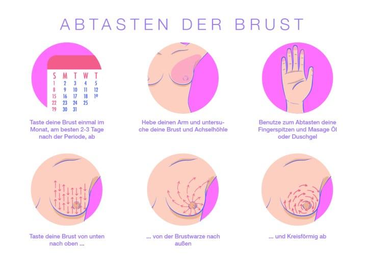 Grafik_Abtasten