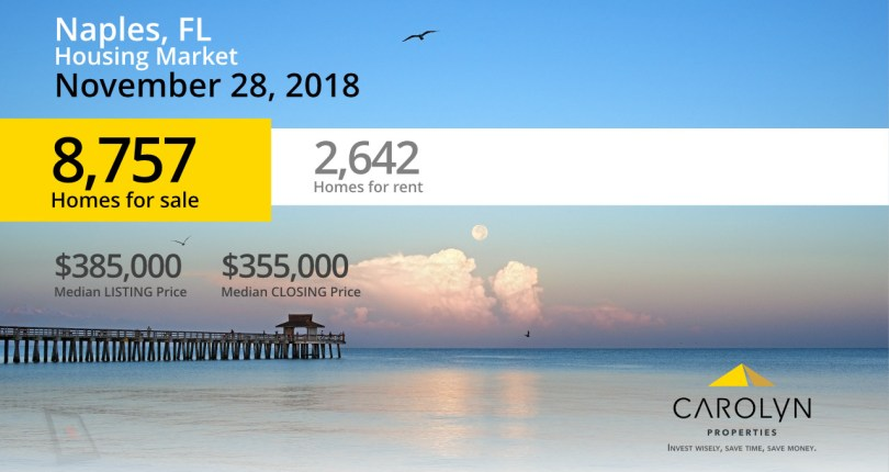 A Buyer's Market: Naples, FL Housing Market as seen in realtor.com—November 28, 2018