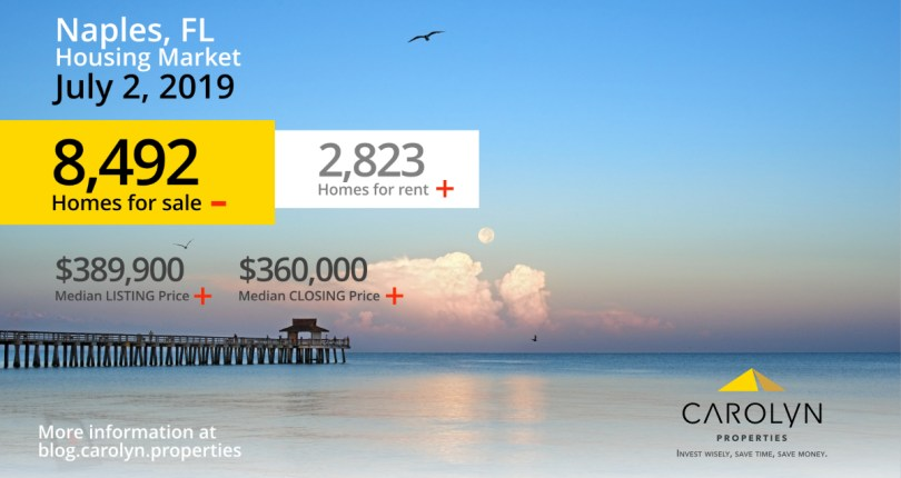 Naples, FL Housing Market as seen in realtor.com—July 2, 2019