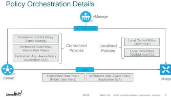 Cisco SD-WAN (Viptela) - A Guide to Getting Started | Carpe DMVPN