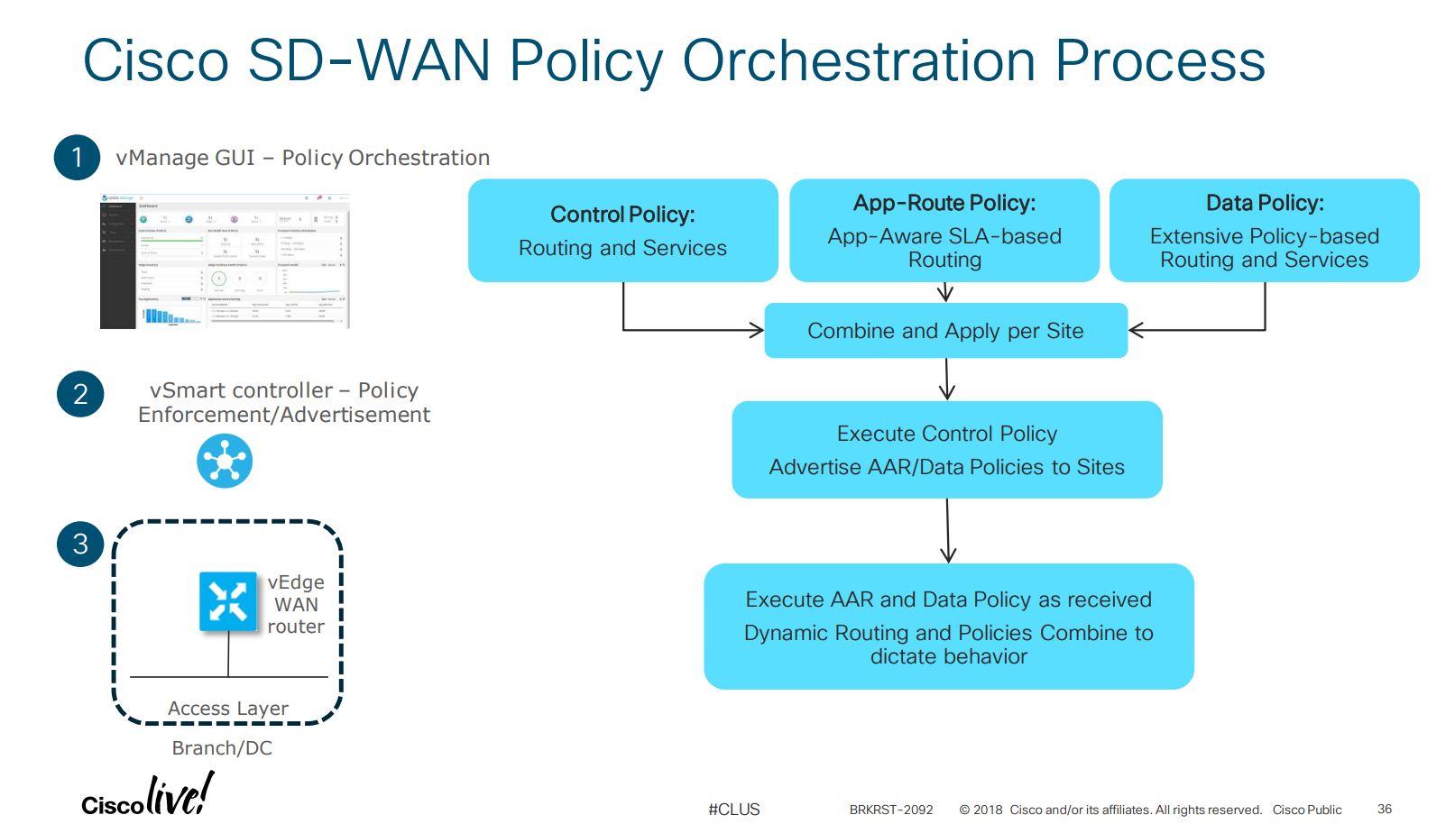 SD-WAN Deep Dive: Cisco vManage | Carpe DMVPN