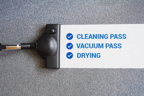 Carpet Cleaning Process, Carpet Cleaning Process Rocehster NY, Los Angeles CA Carpet Cleaning Process, Home Carpet Cleaning Process