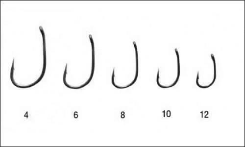 Carp Hook Chart