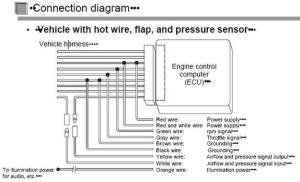 Apexi Neo Wiring Diagram  Somurich