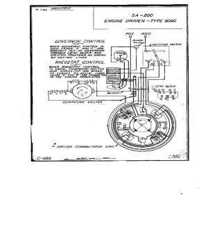 Lincoln Mig Welder Parts Diagram | Automotive Parts