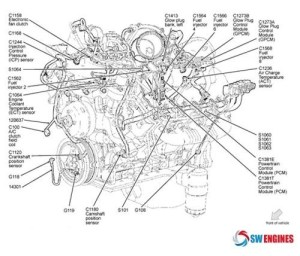 1992 Ford F150 Parts Diagram | Automotive Parts Diagram Images