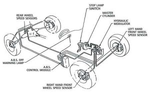 2002 Chevy Trailblazer Parts Diagram  All Image Wiring Diagram for 2003 Chevy Trailblazer Parts