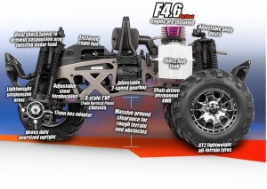 Hpi Savage 25 Parts Diagram | Automotive Parts Diagram Images