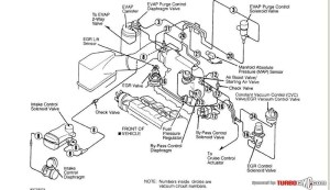 2001 Honda Accord Parts Diagram | Automotive Parts Diagram