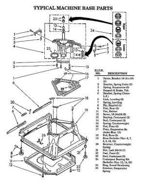 Kenmore 500 Washer Parts Diagram | Automotive Parts Diagram Images
