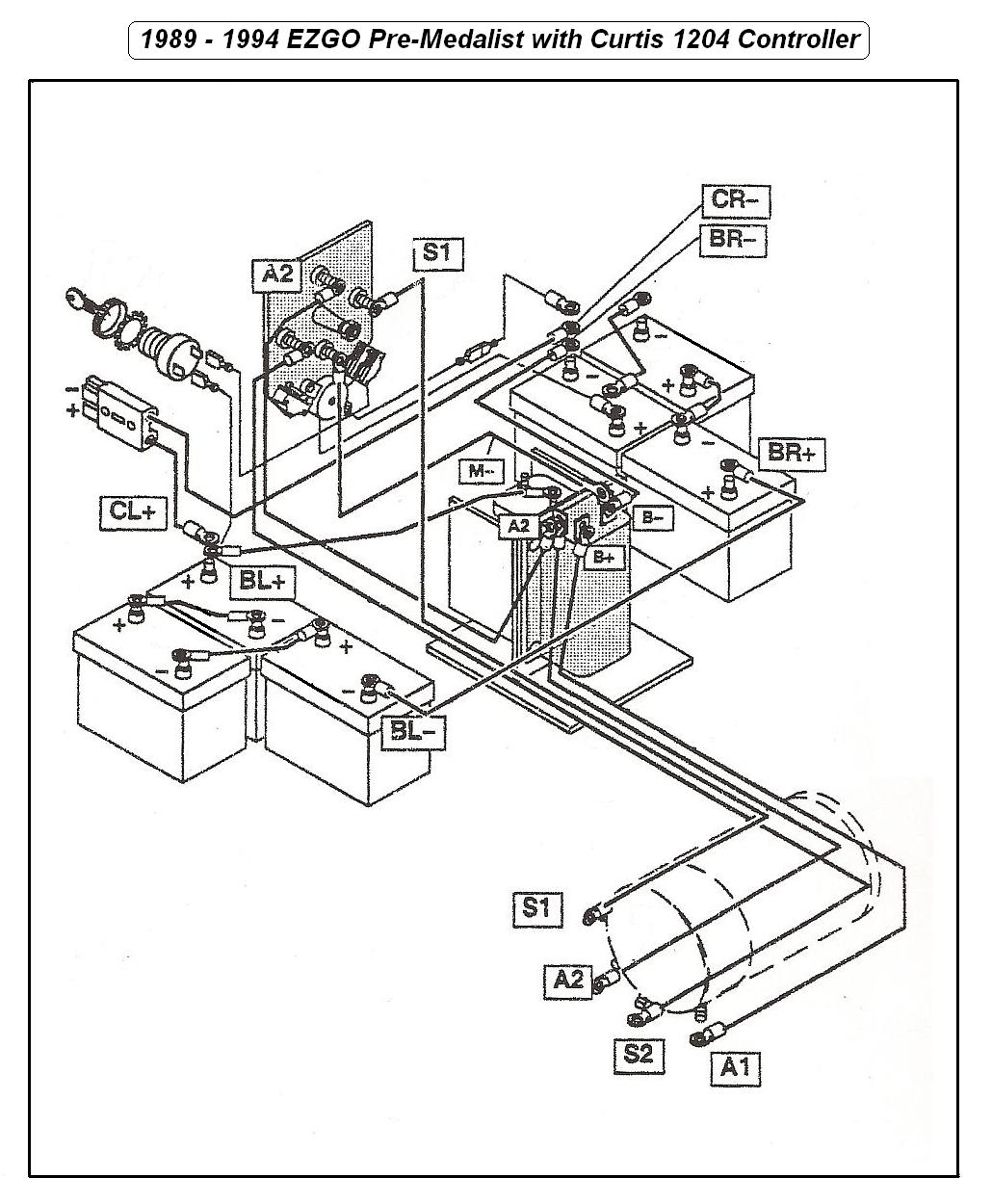 Famous Taylor Dunn Wiring Diagram Pdf Gallery Electrical System ...