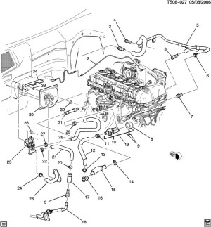 2002 Chevy Trailblazer Parts Diagram | Automotive Parts Diagram Images
