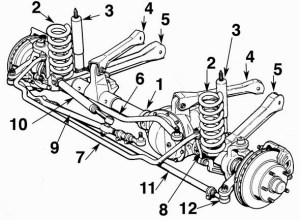 Jeep Front End Parts Diagram | Automotive Parts Diagram Images