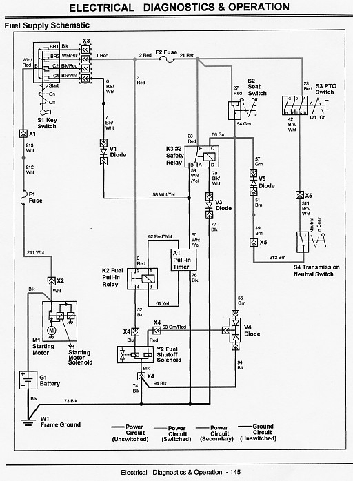 john deere 790 electrical schematic troubleshoot weak start on regarding john deere 790 parts diagram?resize=512%2C698&ssl=1 john deere 4710 compact tractor for sale best deer 2017 3200 john deere telehandler wire diagram at cos-gaming.co