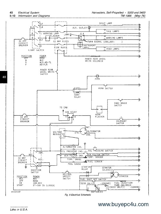 John Deere Stx38 Parts Manual Choice Image Diagram Writing: John Deere Stx38 Repair Manual At Bitobe.net