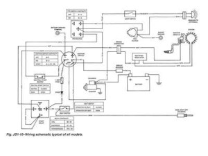 John Deere La115 Parts Diagram | Automotive Parts Diagram