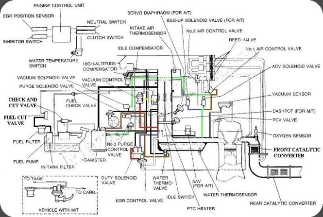 Interesting Mazda B2200 Engine Routing Diagram Gallery - Best Image ...
