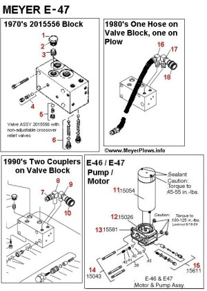 Meyer Snow Plow Parts Diagram | Automotive Parts Diagram