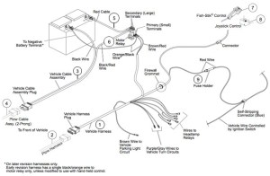 Fisher Snow Plow Parts Diagram | Automotive Parts Diagram