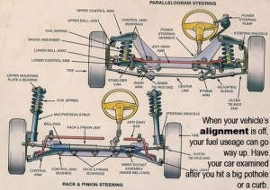 Diagram Of Car Wheel Parts | Automotive Parts Diagram Images
