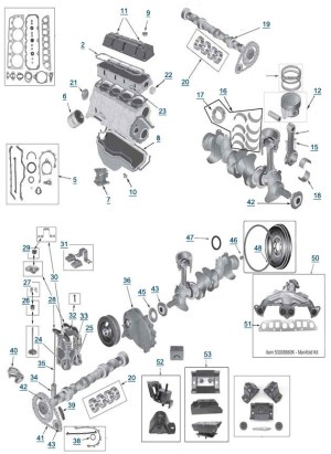 1995 Jeep Wrangler Parts Diagram | Automotive Parts