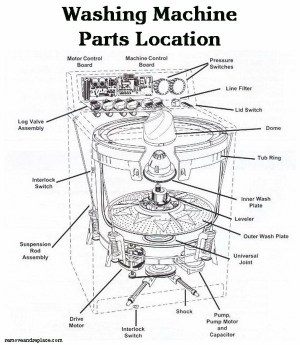 Ge Washing Machine Parts Diagram | Automotive Parts