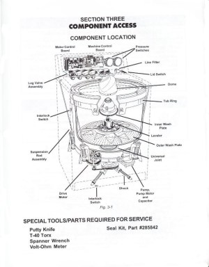 Whirlpool Washing Machine Parts Diagram | Automotive Parts