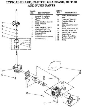 Whirlpool Duet Washer Parts Diagram | Automotive Parts