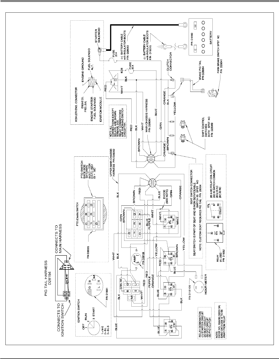 Cub Cadet Wiring Diagram Switch