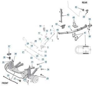 Front End Suspension Parts Diagram | Automotive Parts