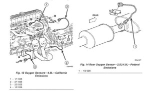 2000 Jeep Grand Cherokee Engine Diagram | Automotive Parts