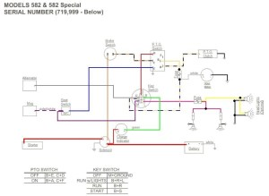 20 Hp Kohler Engine Wiring Diagram | Automotive Parts