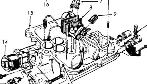 43 Liter V6 Vortec Engine Diagram | Automotive Parts